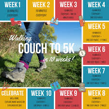 couch to walking 5k everyday active kent