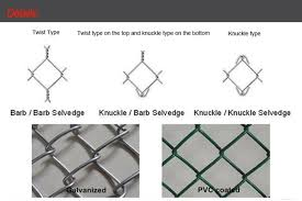 Chain Link Fence Temporary Construction Fence Chainlink Fencings Champions Suppliers Buy Decorative Chain Link Fence Removable Chain Link Fence Chain Link Fence Temporary Construction Fence Chainlink Fencings Champions Suppliers Product On Alibaba Com