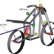 geometry and center of gravity position