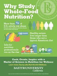 ms in nutrition for wellness program