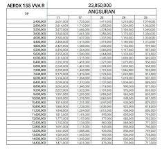 harga yamaha aerox 155 dan simulasi