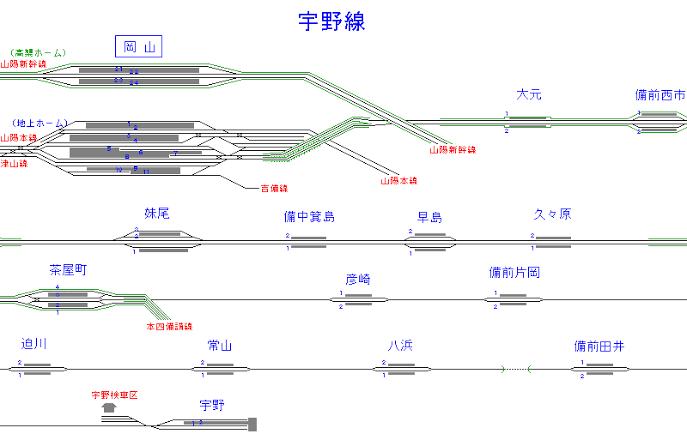 「宇野線 複線化」の画像検索結果