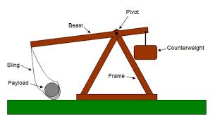 trebuchet physics technology and