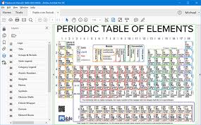 printable layered periodic table pdf