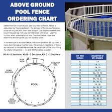 Gli Above Ground Swimming Pool Fence Kit 8 Section