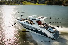beginner s guide to boat terminology