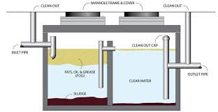 grease trap services excellent