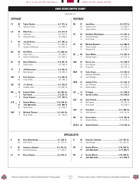 Ohio State-Penn State 2014 depth chart ...