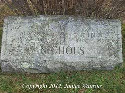 Alonzo Byron Nichols (1869-1939) - Find A Grave Memorial