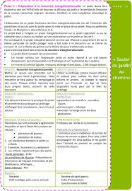 projet intergenerationnel uc 3 8 10