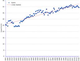 tour de france areppim s chart of