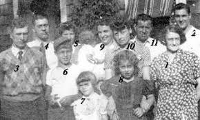 William R. Baker (Becker) (1883 - 1912) - Genealogy
