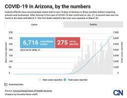 COVID-19 in Arizona: 'Testing blitz ...
