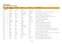 english german french wordlist fce
