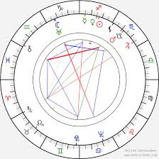 Abraham Polonsky Birth Chart Horoscope, Date of Birth, Astro