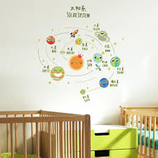 Luminous Solar System Small Universe Planet Wall Stickers Home Decor Living Room Tv Sofa Backdrop Mural Decal Cheap Tree Wall Decals Cheap Vinyl Wall Decals From Jaffaga006 5 19 Dhgate Com