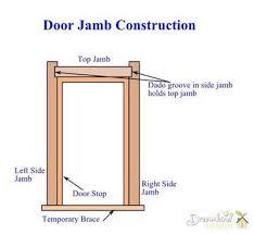 installing interior door jamb construction