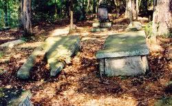 Mary Polly Brooks Glenn (1772-1859) - Find A Grave Memorial