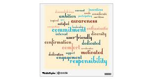 Team Motivation Word Cloud Customizable Background Wall Decal Zazzle Com