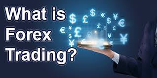 What is Forex?