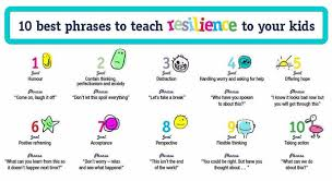 image result for quotes about resilience in children resilience