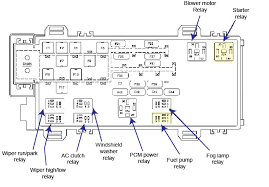 fuse diagram for 2 3 ford ranger 1990