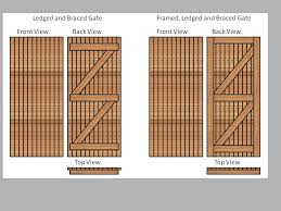 wooden gate design material