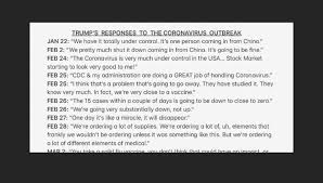 Is This Timeline of Trump's Coronavirus ...