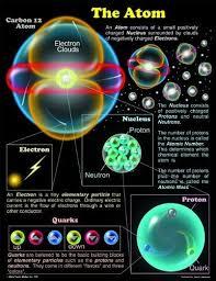 224 mejores imágenes de Física ( Physics ). en 2020 | Cosmología ...