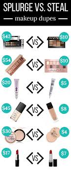 save money 6 makeup dupe must haves