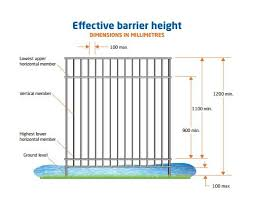 Pool Fencing Regulations In Perth Fencemakers