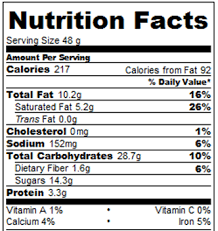twix bars calories and nutrition facts