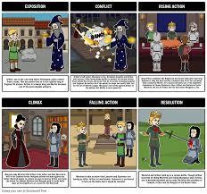king arthur storyboard by maryrosedalmen