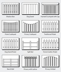 Simple Wooden Fence Designs Plans Diy Free Download Wooden Bridge For Garden Pond Woodwork Router