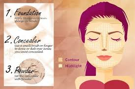 tips on contouring and highlighting