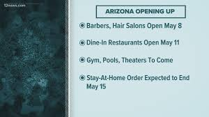 coronavirus in Arizona on May 4 ...