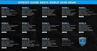 Shute Shield - 🚨 The official 2020 draw ...