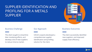 Supplier Identification and Profiling Solution Helps a Metals Supplier  Increase Supply Chain Efficiency | Infiniti's Recent Successful Client  Engagement