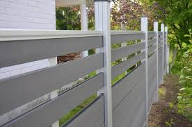 China Easily Assembled Decorative Wood Plastic Composite Wpc Garden Fence Panels Manufacturers Suppliers Factory Company Wpc Fence At Cost Price Huayu Timing