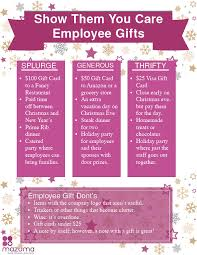 employee gift ideas for every budget
