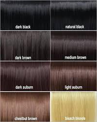 keune colour chart bunace