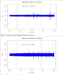 PDF] Space Particle Hazard Measurement and Modeling | Semantic Scholar