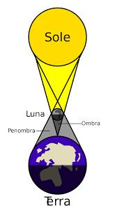 Eclissi solare - Wikipedia