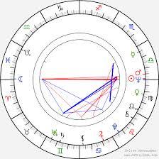 Kenneth Tigar Birth Chart Horoscope, Date of Birth, Astro