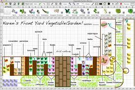 vegetable garden planshow much room