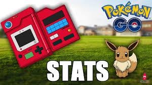 Kích thước vào sức mạnh của Pokemon GO có liên quan như thế nào?
