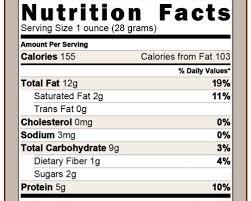 cashews health benefits cashews nutrition