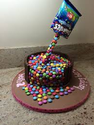 Pin by Ivy Burns on Ivy's cakes | Cake, Desserts, Birthday cake