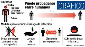 Resultado de imagen de coronavirus