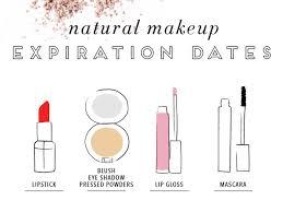 guide to makeup expiration dates